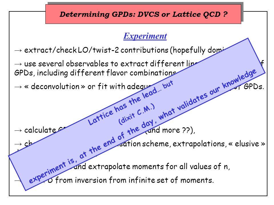 Determining GPDs: DVCS or Lattice QCD .