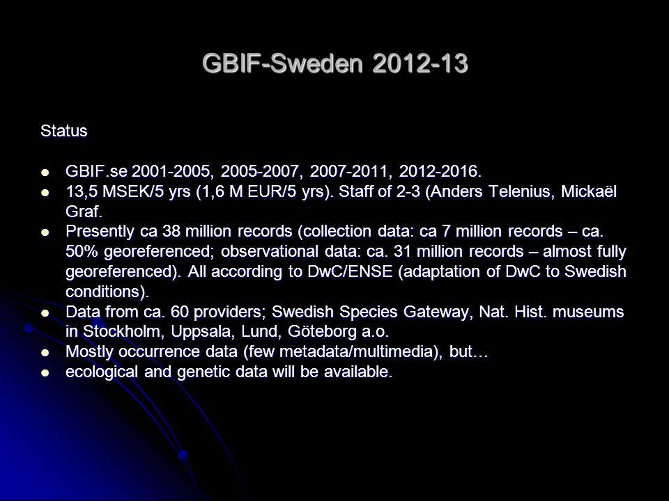 GBIF-Sweden 2012-13 Status GBIF.se 2001-2005, 2005-2007, 2007-2011, 2012-2016.