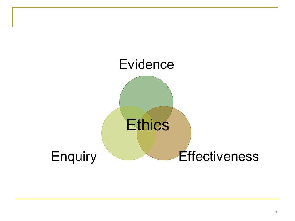 4 Evidence EffectivenessEnquiry Ethics
