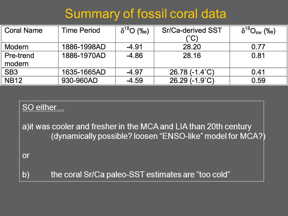 Summary of fossil coral data SO either… a)it was cooler and fresher in the MCA and LIA than 20th century (dynamically possible.