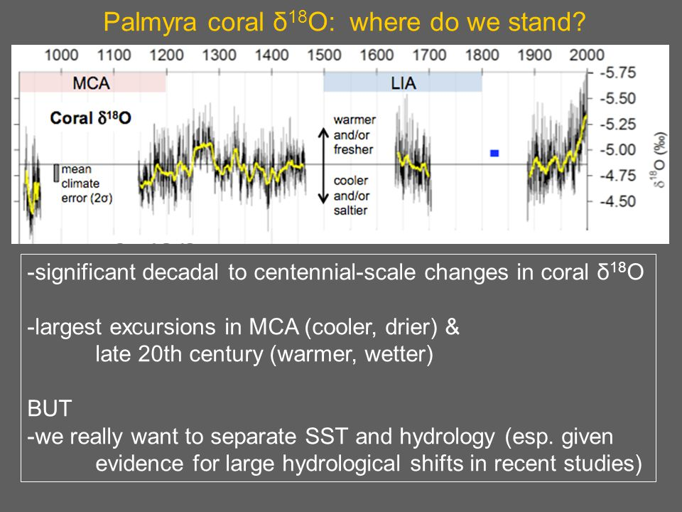 Palmyra coral δ 18 O: where do we stand? -significant decadal to centennial-scale changes in coral δ 18 O -largest excursions in MCA (cooler, drier) &