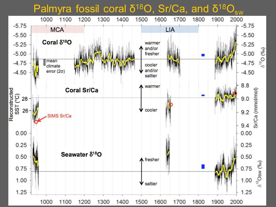 Palmyra fossil coral δ 18 O, Sr/Ca, and δ 18 O sw