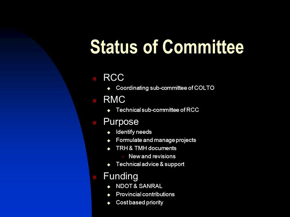 Feedback to RPF Status of Committee Committee Activities