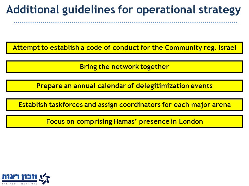 Additional guidelines for operational strategy Attempt to establish a code of conduct for the Community reg. Israel Bring the network together Prepare