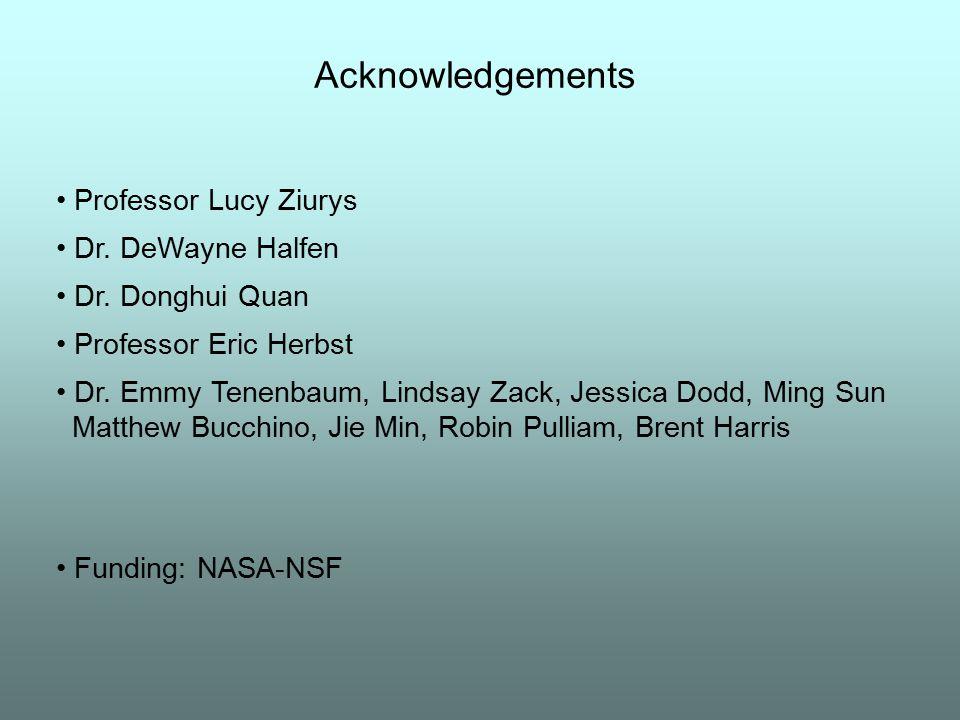 Acknowledgements Professor Lucy Ziurys Dr. DeWayne Halfen Dr. Donghui Quan Professor Eric Herbst Dr. Emmy Tenenbaum, Lindsay Zack, Jessica Dodd, Ming