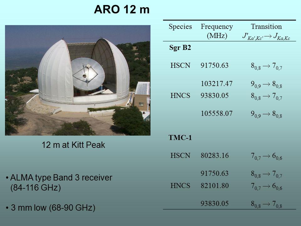 ARO 12 m ALMA type Band 3 receiver (84-116 GHz) 3 mm low (68-90 GHz) 12 m at Kitt Peak SpeciesFrequency (MHz) Transition J′ Ka′,Kc′  J Ka,Kc Sgr B2 H