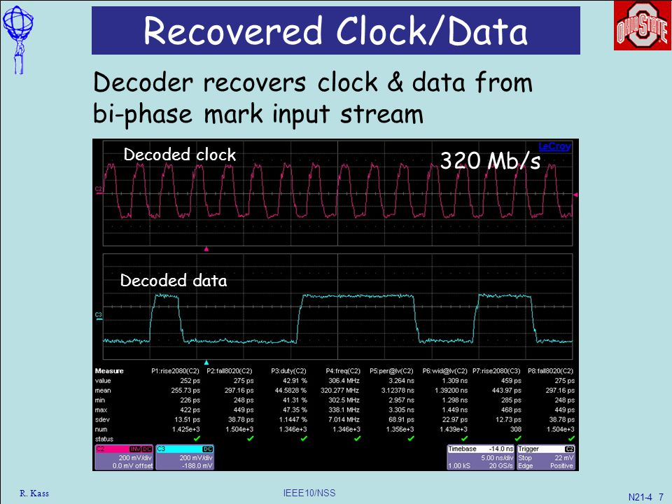 IEEE10/NSS R. Kass Recovered Clock/Data 320 Mb/s Decoded clock Decoded data Decoder recovers clock & data from bi-phase mark input stream N21-4 7