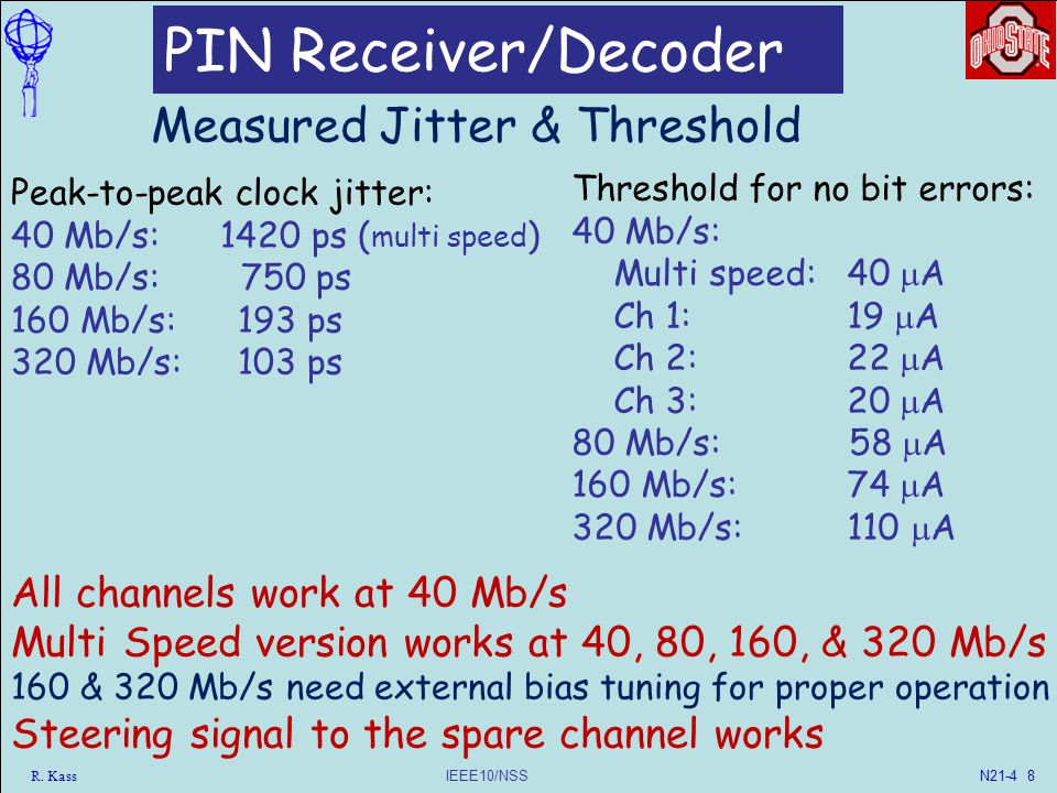 IEEE10/NSS R. Kass PIN Receiver/Decoder All channels work at 40 Mb/s Multi Speed version works at 40, 80, 160, & 320 Mb/s 160 & 320 Mb/s need external
