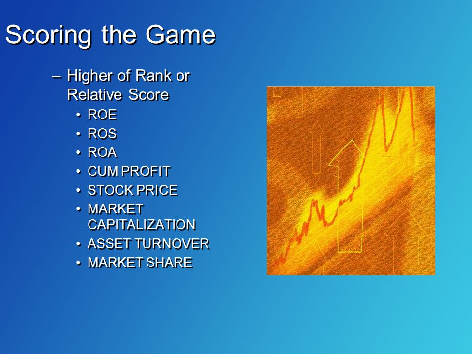 Scoring the Game –Higher of Rank or Relative Score ROE ROS ROA CUM PROFIT STOCK PRICE MARKET CAPITALIZATION ASSET TURNOVER MARKET SHARE –Higher of Ran