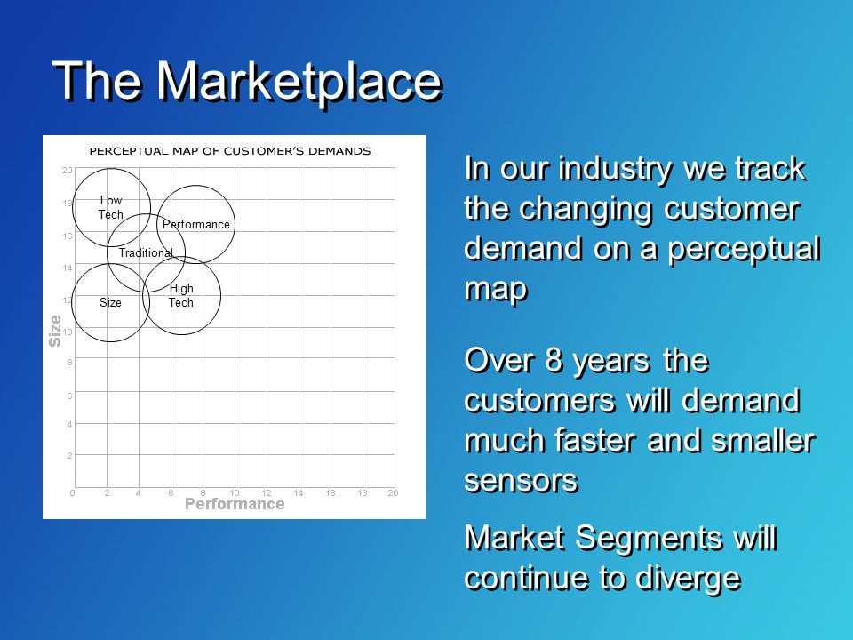 Low Tech & Traditional Customers I want these sensors to be cheap I want them to have been around for a while – no Beta Testing! The technology doesn't have to be cutting edge. They have to be moderately reliable. You're not giving me what I want