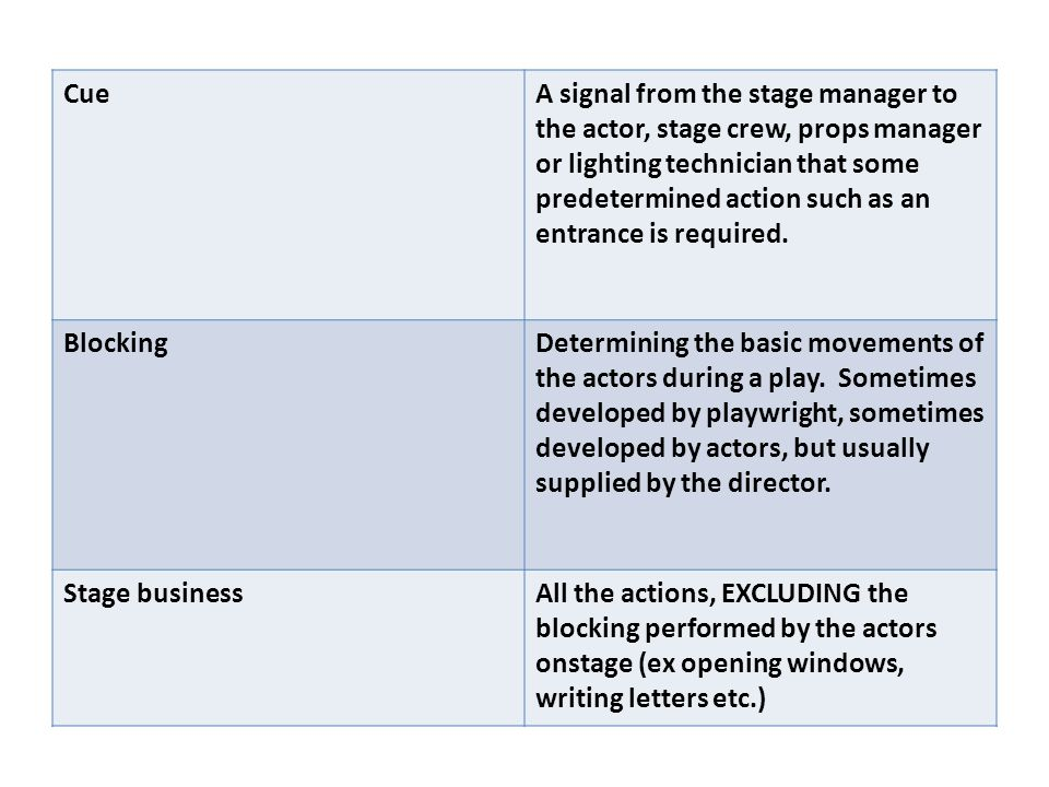 CueA signal from the stage manager to the actor, stage crew, props manager or lighting technician that some predetermined action such as an entrance is required.