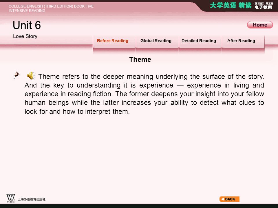 Before Reading_2.4 Before ReadingGlobal ReadingDetailed ReadingAfter Reading Theme Theme refers to the deeper meaning underlying the surface of the st