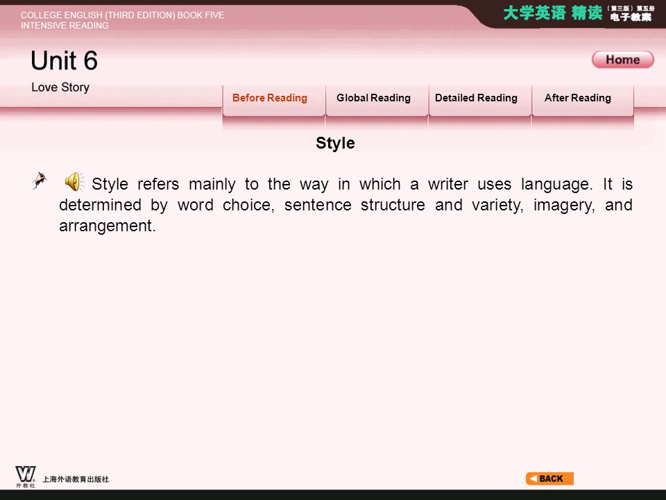 Before Reading_2.6 Before ReadingGlobal ReadingDetailed ReadingAfter Reading Style Style refers mainly to the way in which a writer uses language. It