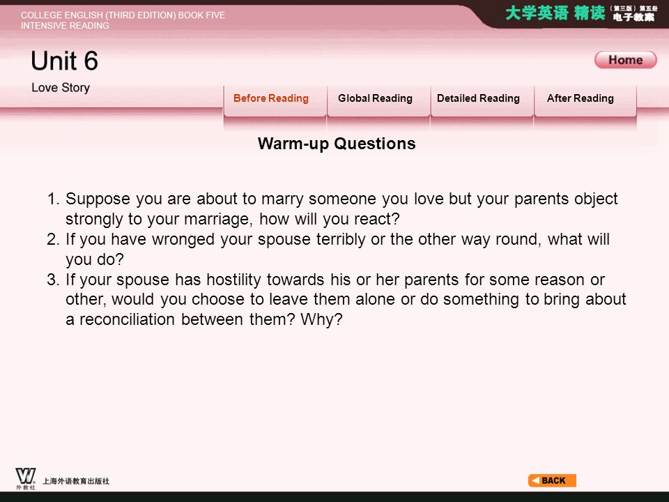 Before Reading_3 Before ReadingGlobal ReadingDetailed ReadingAfter Reading Warm-up Questions 1. Suppose you are about to marry someone you love but yo