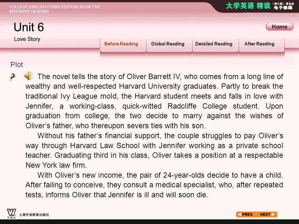Before Reading_1.1_2 Before ReadingGlobal ReadingDetailed ReadingAfter Reading The novel tells the story of Oliver Barrett IV, who comes from a long line of wealthy and well-respected Harvard University graduates.