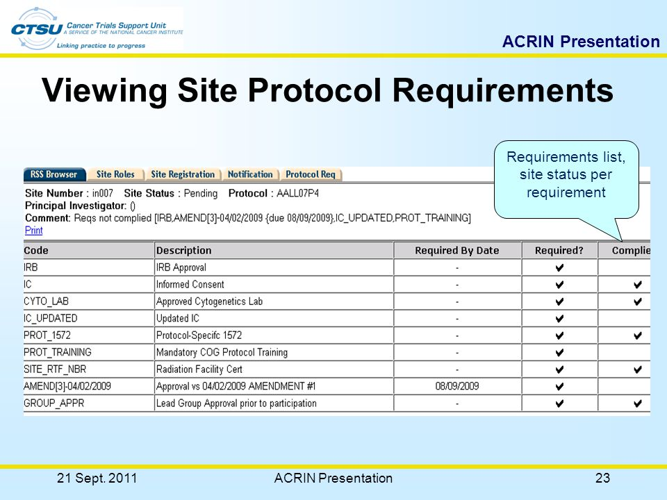 ACRIN Presentation Viewing Site Registration Data 21 Sept.