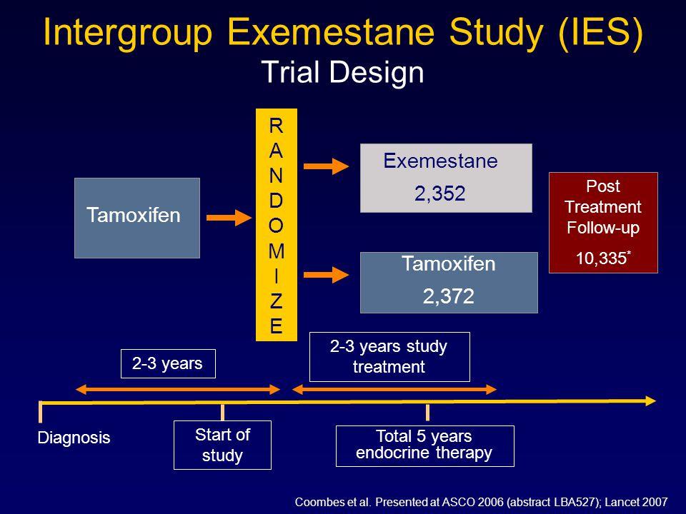 Intergroup Exemestane Study (IES) Trial Design Coombes et al.