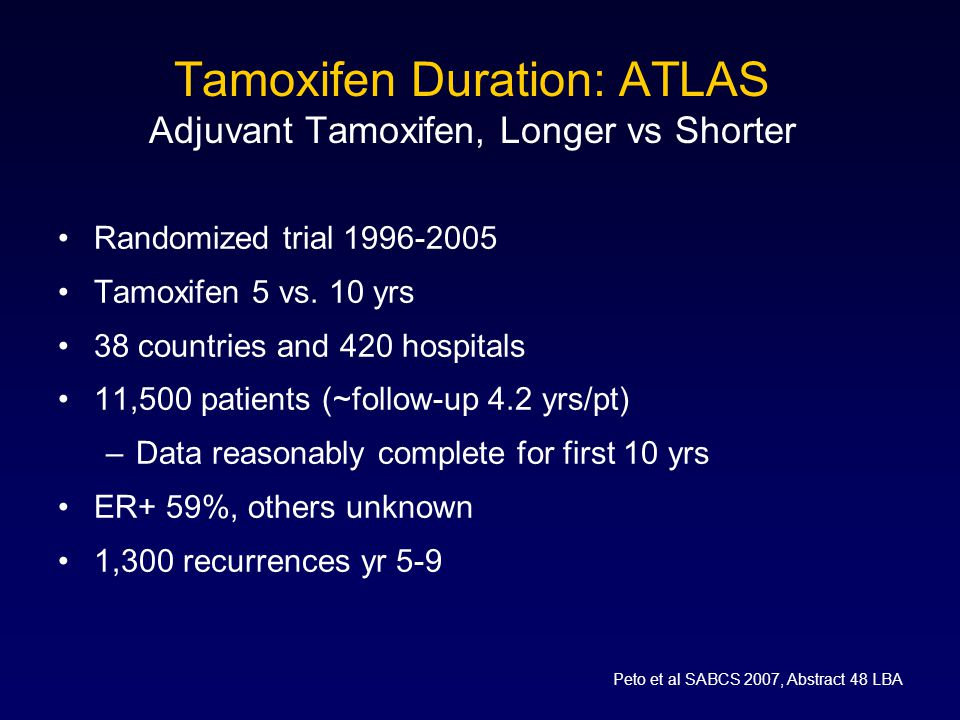 Tamoxifen Duration: ATLAS Adjuvant Tamoxifen, Longer vs Shorter Randomized trial 1996-2005 Tamoxifen 5 vs.