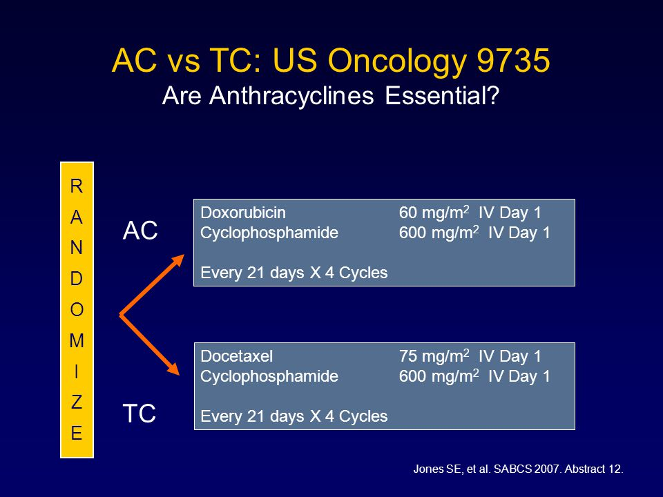 AC vs TC: US Oncology 9735 Are Anthracyclines Essential.