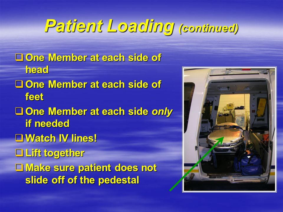  One Member at each side of head  One Member at each side of feet  One Member at each side only if needed  Watch IV lines!  Lift together  Make