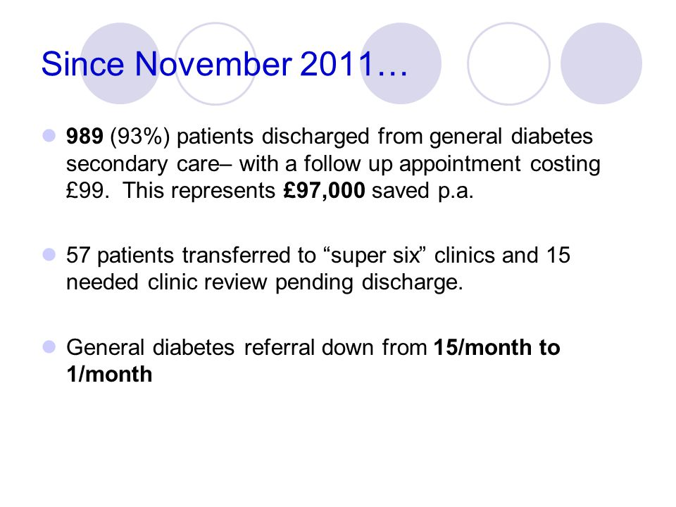 Since November 2011… 989 (93%) patients discharged from general diabetes secondary care– with a follow up appointment costing £99. This represents £97