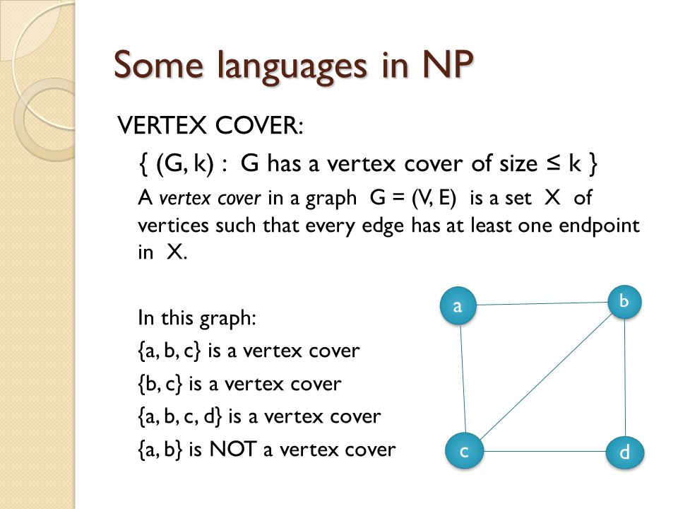 Some languages in NP VERTEX COVER: { (G, k) : G has a vertex cover of size ≤ k } A vertex cover in a graph G = (V, E) is a set X of vertices such that every edge has at least one endpoint in X.