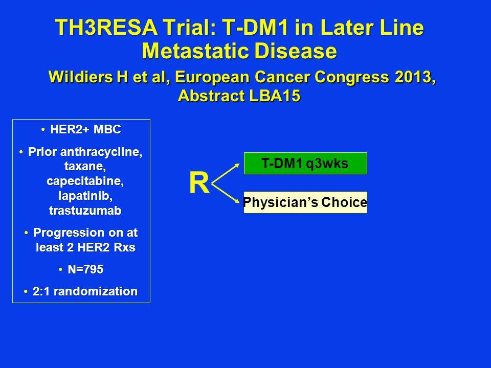 TH3RESA Trial: T-DM1 in Later Line Metastatic Disease Wildiers H et al, European Cancer Congress 2013, Abstract LBA15 T-DM1 q3wks Physician's Choice H