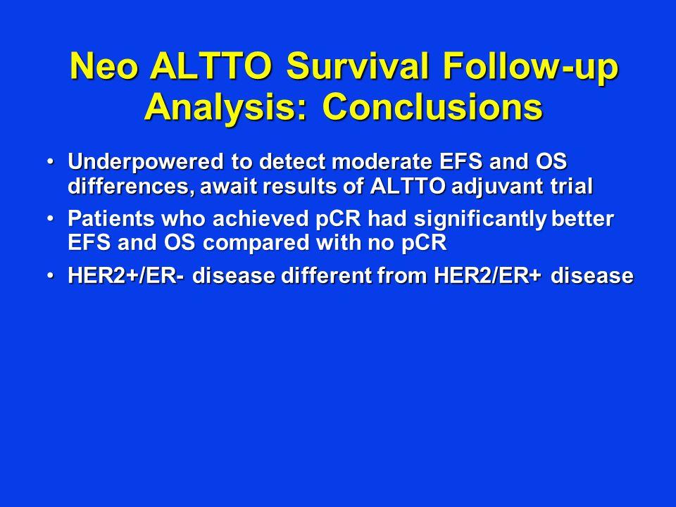 Adjuvant Pertuzumab CLOSED: APHINITY Trial Phase III Trial of Adjuvant Pertuzumab added to Standard Chemo and Trastuzumab N=4800N=4800 Operable HER2+ breast cancerOperable HER2+ breast cancer Primary endpoint: IDFSPrimary endpoint: IDFS Standard chemotherapy (6-8 cycles) + Trastuzumab q3 wks x 52 weeks + Pertuzumab q3 wks x 52 weeks Standard chemotherapy (6-8 cycles) + Trastuzumab q3 wks x 52 weeks + Placebo q3 wks x 52 weeks R
