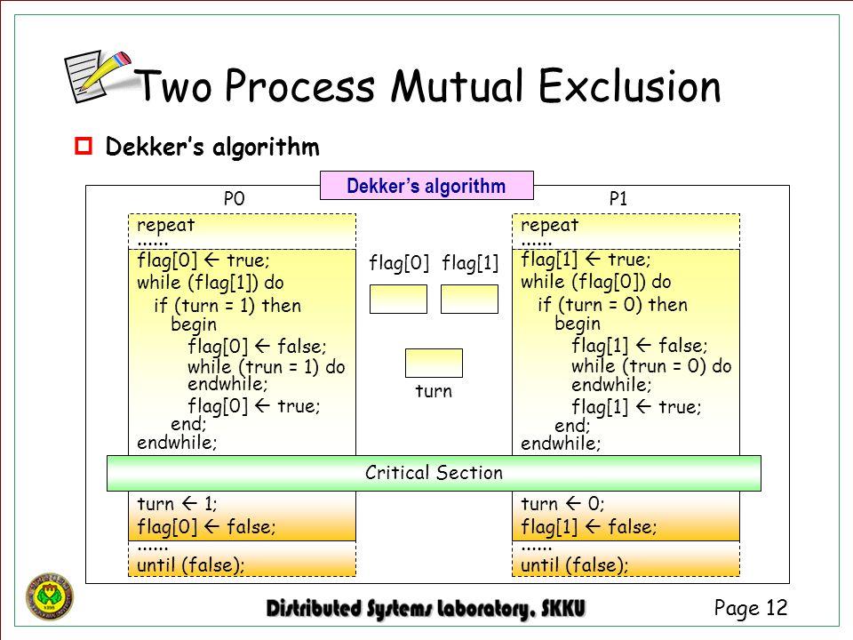 Page 12  Dekker's algorithm Critical Section flag[0]  true; while (flag[1]) do if (turn = 1) then begin flag[0]  false; while (trun = 1) do endwhil