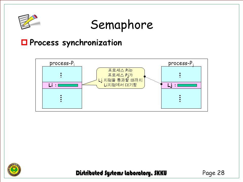 Page 28  Process synchronization Semaphore process-P i Li : process-P j Lj : 프로세스 Pi 는 프로세스 Pj 가 Lj 지점을 통과할 때까지 Li 지점에서 대기함