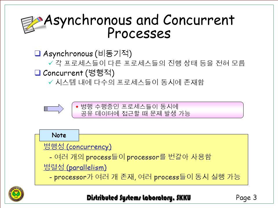Page 3 Asynchronous and Concurrent Processes  Asynchronous ( 비동기적 ) 각 프로세스들이 다른 프로세스들의 진행 상태 등을 전혀 모름  Concurrent ( 병행적 ) 시스템 내에 다수의 프로세스들이 동시에 존재함
