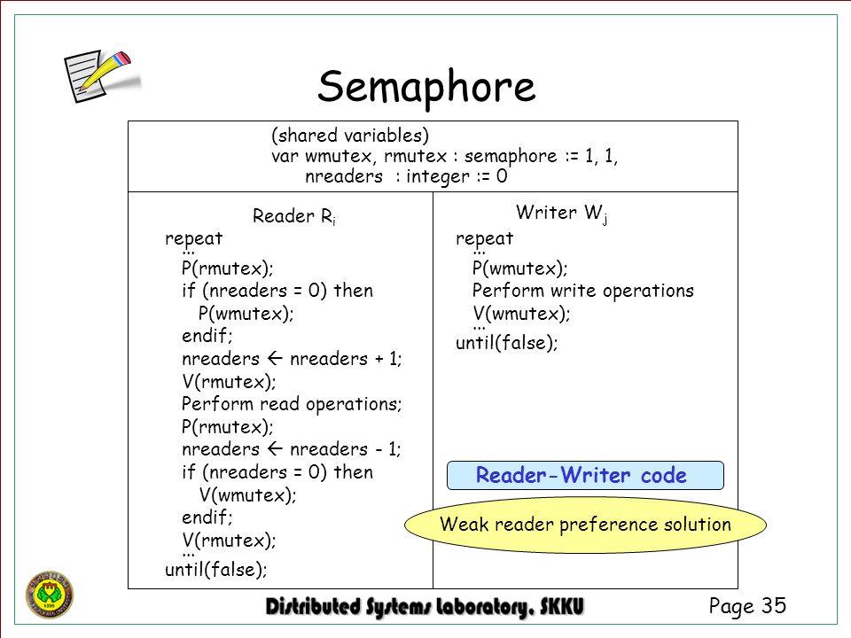 Page 35 (shared variables) var wmutex, rmutex : semaphore := 1, 1, nreaders : integer := 0 repeat... P(rmutex); if (nreaders = 0) then P(wmutex); endi