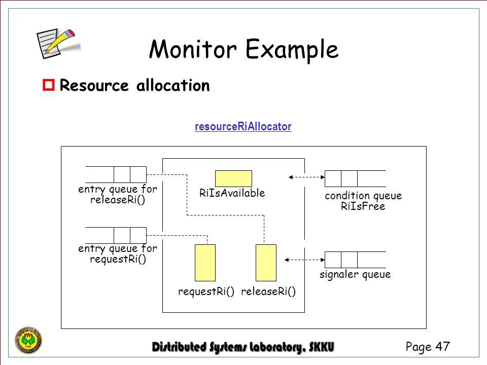 Page 47  Resource allocation resourceRiAllocator entry queue for requestRi() signaler queue entry queue for releaseRi() condition queue RiIsFree RiIs