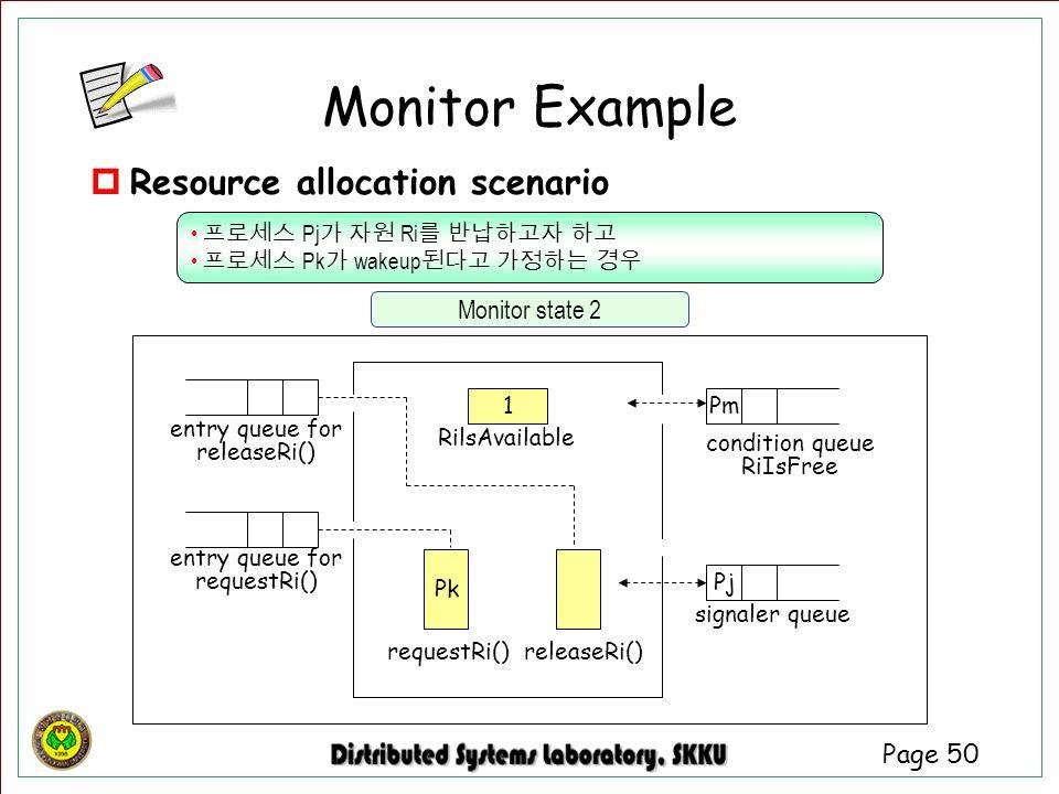 Page 50 entry queue for requestRi() signaler queue entry queue for releaseRi() condition queue RiIsFree 1 RilsAvailable Pk requestRi()releaseRi() Pm P