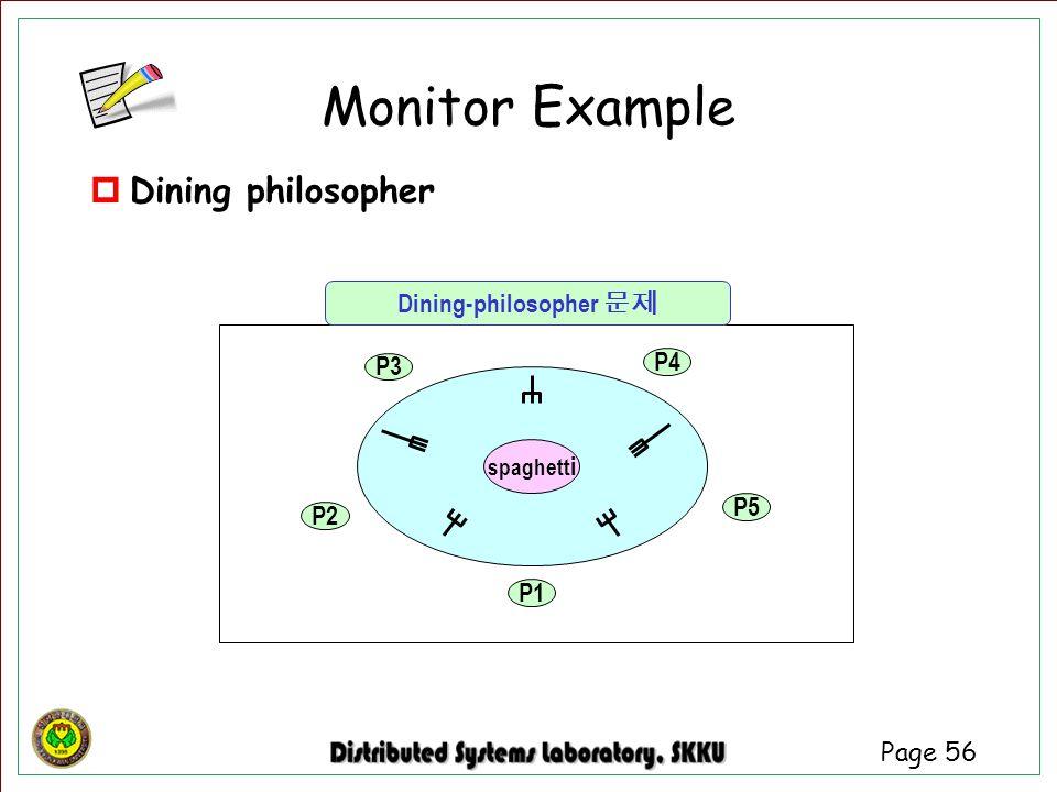 Page 56  Dining philosopher P5 P2 P3 P4 spaghett i P1 Dining-philosopher 문제 Monitor Example
