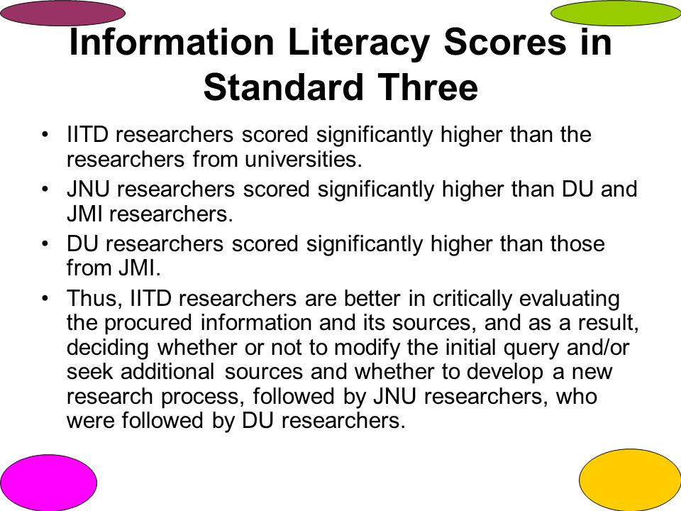 Information Literacy Scores in Standard Three IITD researchers scored significantly higher than the researchers from universities.
