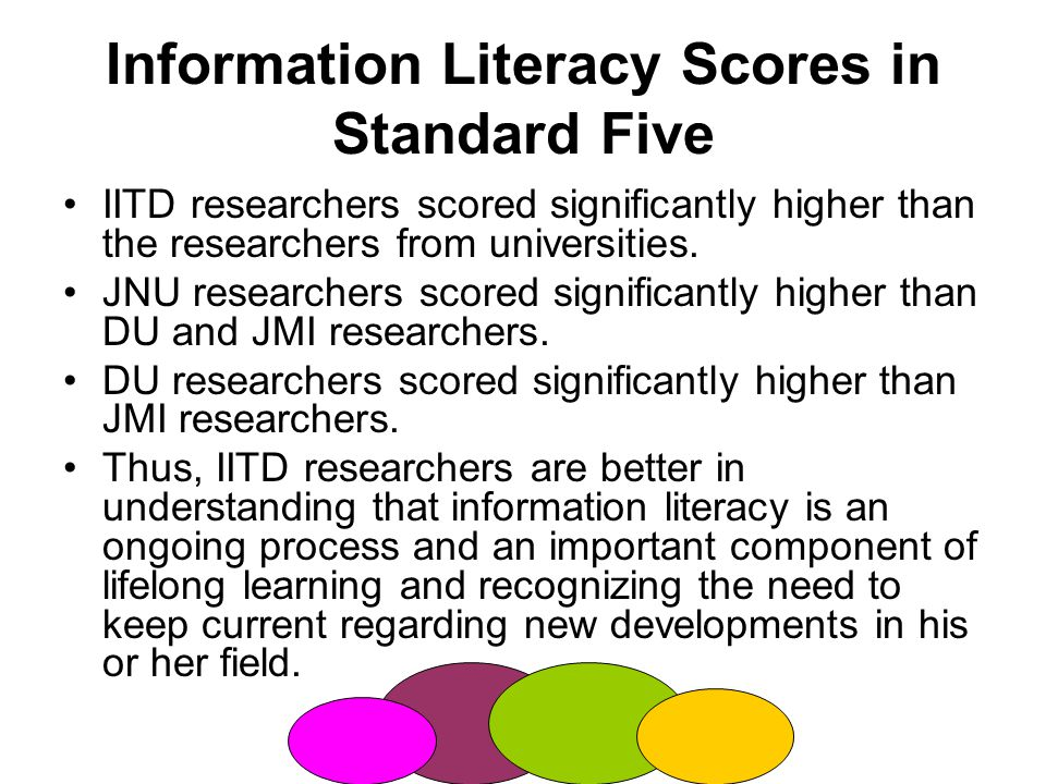 Information Literacy Scores in Standard Five IITD researchers scored significantly higher than the researchers from universities.