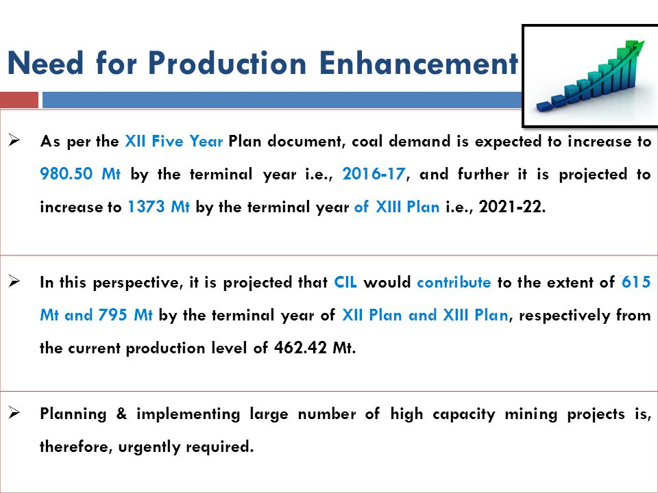 Need for Production Enhancement  As per the XII Five Year Plan document, coal demand is expected to increase to 980.50 Mt by the terminal year i.e.,