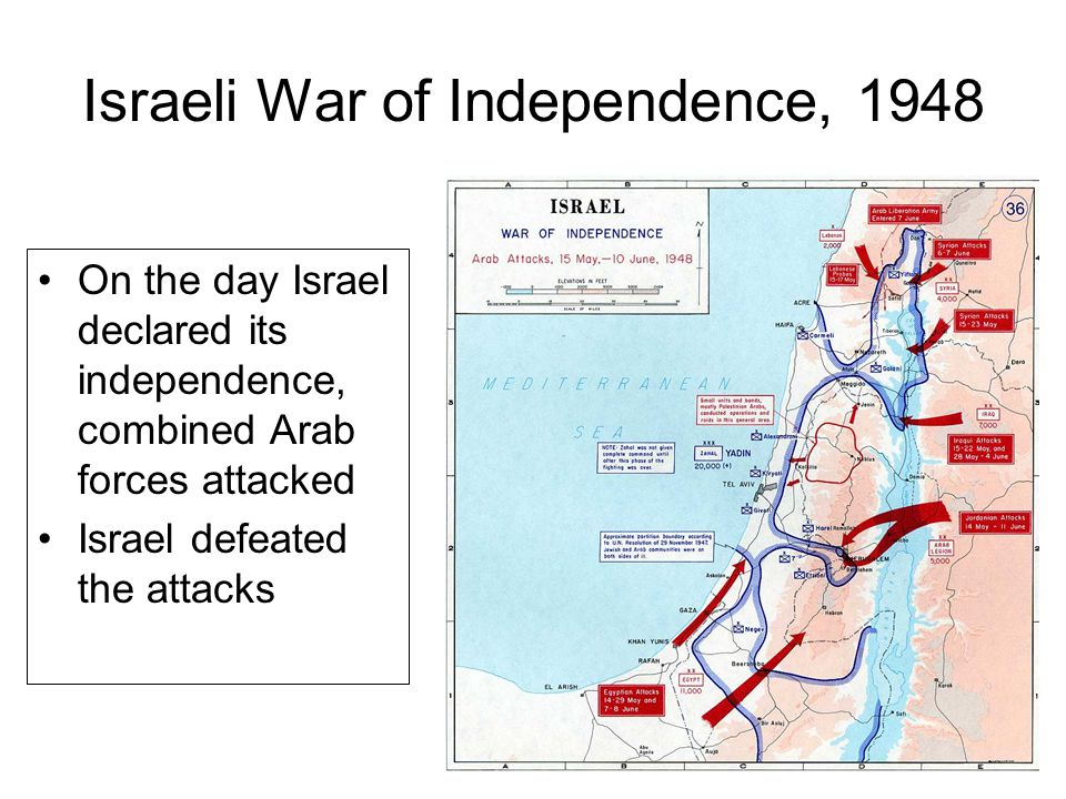 Israeli War of Independence, 1948 On the day Israel declared its independence, combined Arab forces attacked Israel defeated the attacks