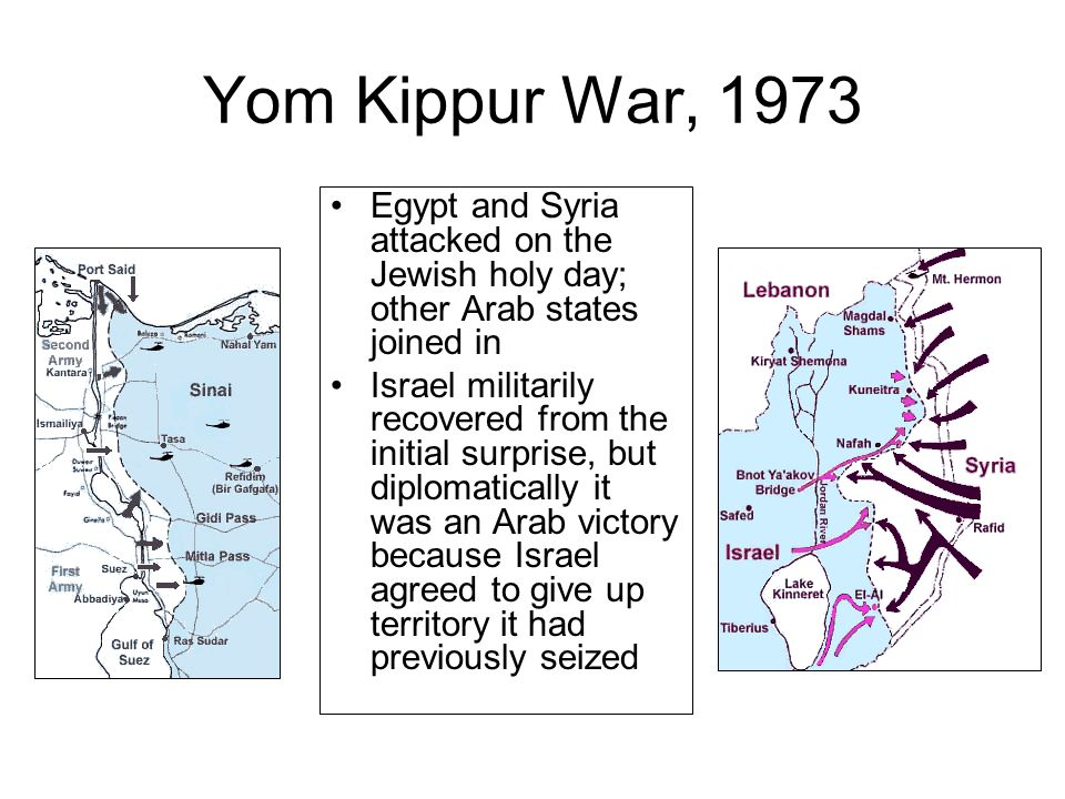 Yom Kippur War, 1973 Egypt and Syria attacked on the Jewish holy day; other Arab states joined in Israel militarily recovered from the initial surprise, but diplomatically it was an Arab victory because Israel agreed to give up territory it had previously seized