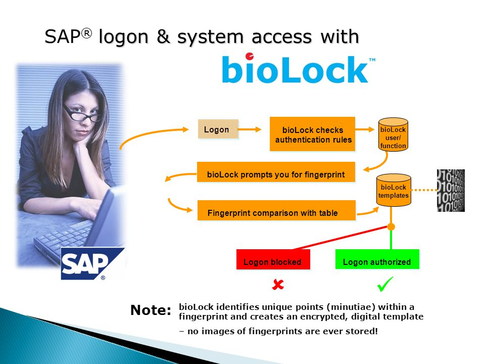 logon & system access with SAP ® logon & system access with Logon authorized Logon blocked  Logon bioLock checks authentication rules bioLock user/ function bioLock prompts you for fingerprint Fingerprint comparison with table bioLock templates bioLock identifies unique points (minutiae) within a fingerprint and creates an encrypted, digital template – no images of fingerprints are ever stored.