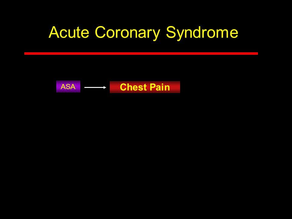 Acute Coronary Syndrome Chest Pain ASA