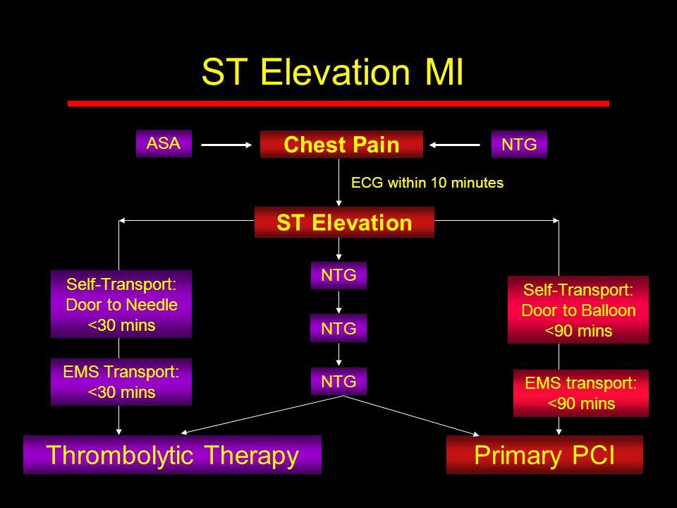ST Elevation MI ST Elevation NTG Primary PCI EMS transport: <90 mins Self-Transport: Door to Needle <30 mins EMS Transport: <30 mins Self-Transport: D