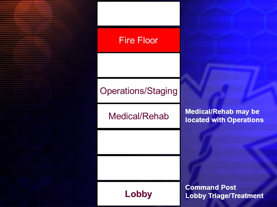 Fire Floor Lobby Operations/Staging Medical/Rehab Command Post Lobby Triage/Treatment Medical/Rehab may be located with Operations