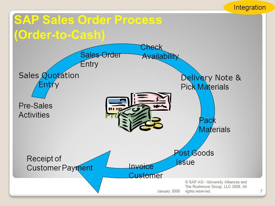 January 2008 © SAP AG - University Alliances and The Rushmore Group, LLC 2008.