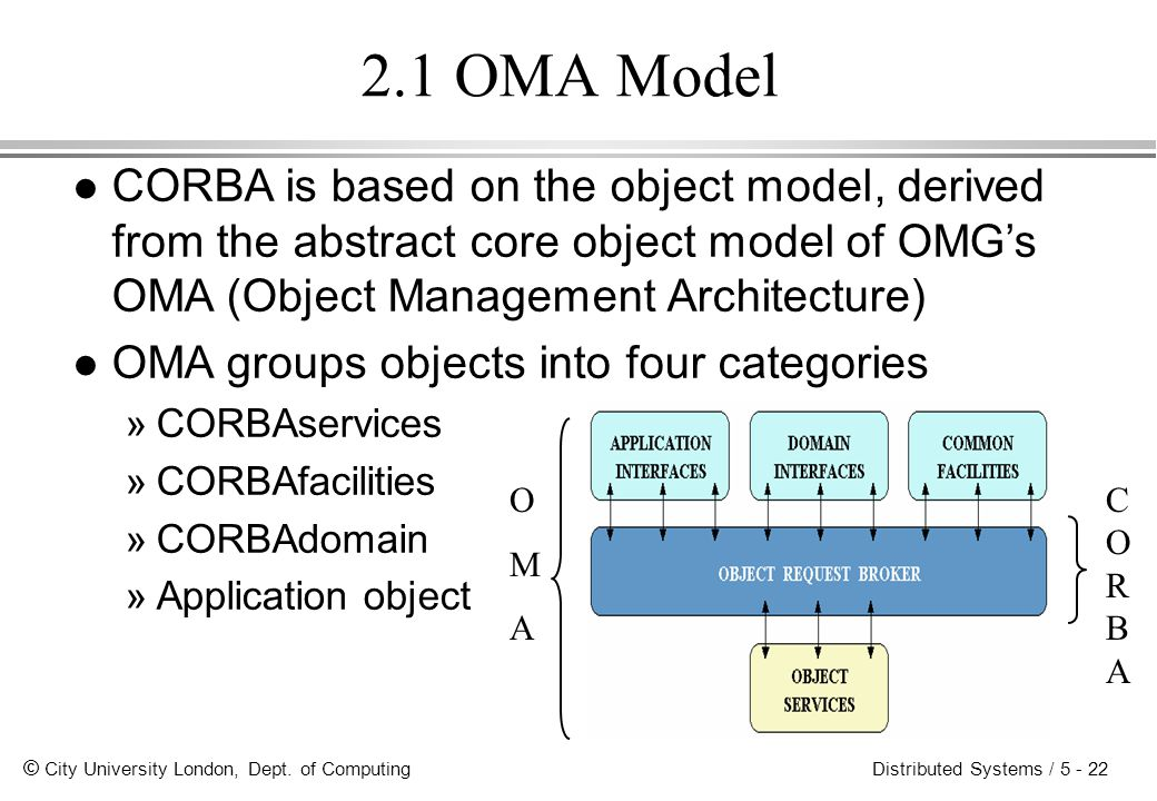 © City University London, Dept. of Computing Distributed Systems / 5 - 22 2.1 OMA Model l CORBA is based on the object model, derived from the abstrac