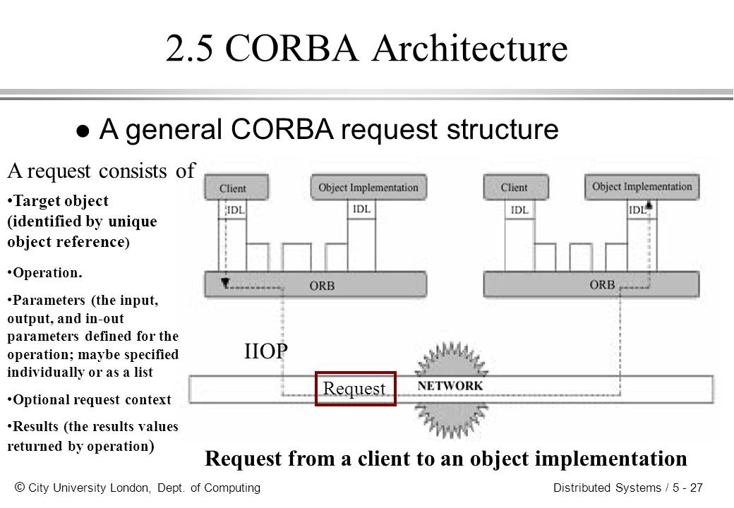 © City University London, Dept. of Computing Distributed Systems / 5 - 27 2.5 CORBA Architecture l A general CORBA request structure IIOP Request from