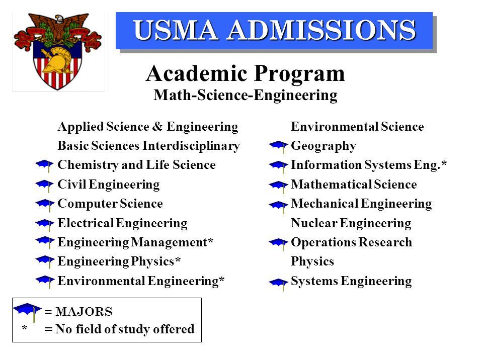 USMA ADMISSIONS Academic Program Math-Science-Engineering = MAJORS Applied Science & Engineering Basic Sciences Interdisciplinary Chemistry and Life S