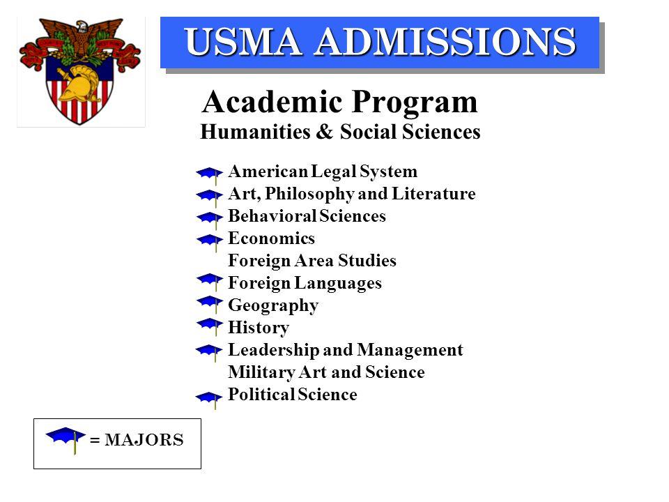 USMA ADMISSIONS Academic Program Humanities & Social Sciences American Legal System Art, Philosophy and Literature Behavioral Sciences Economics Forei