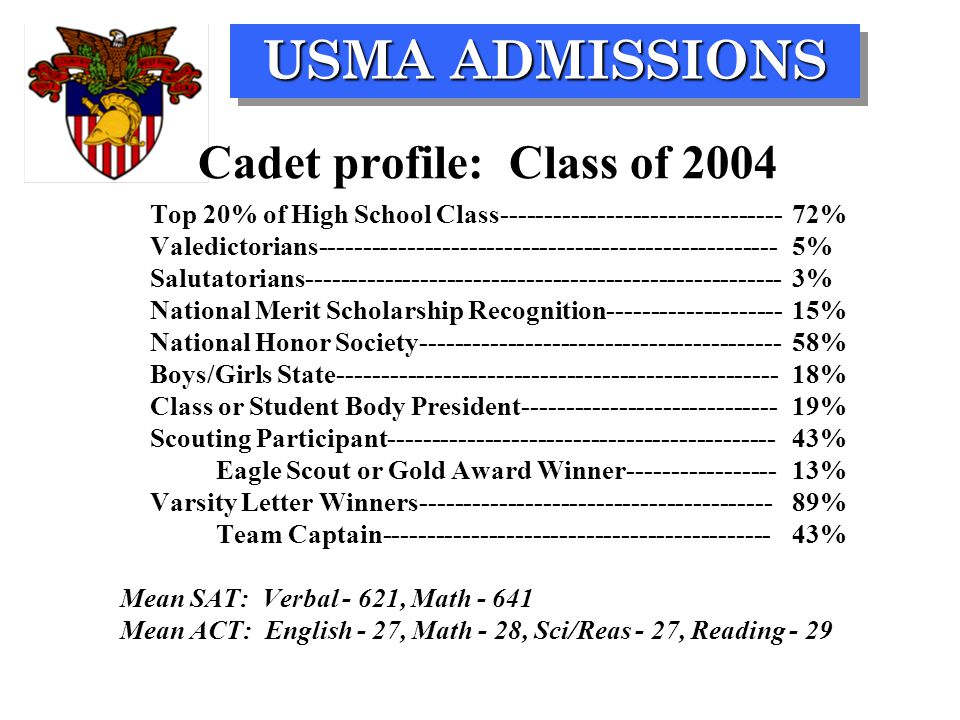 USMA ADMISSIONS Cadet profile: Class of 2004 Top 20% of High School Class--------------------------------72% Valedictorians---------------------------